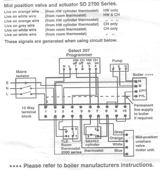 sunvic unishare valves why they fail so frequently rh seered co uk honeywell 3 port valve wiring diagram 3 port valve instructions